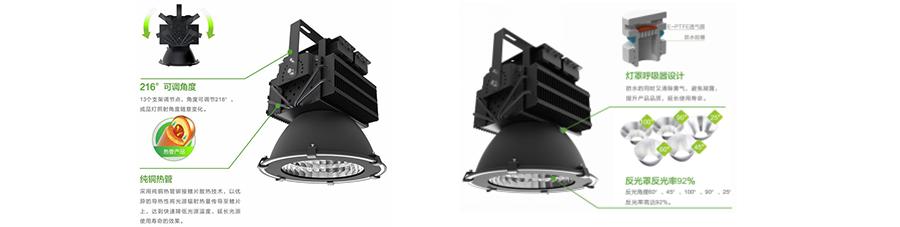 大功率热管式万博体育manbetx手机版灯34