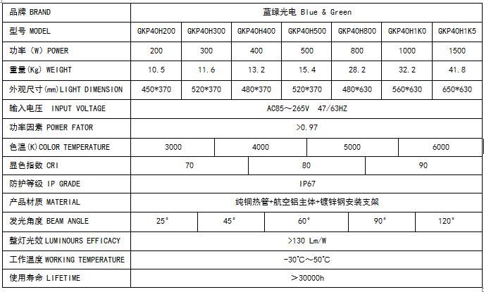 大功率热管式万博体育manbetx手机版灯/投射灯57