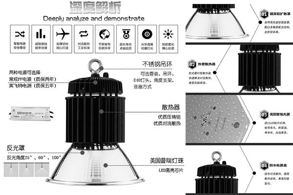 热管式工矿灯3